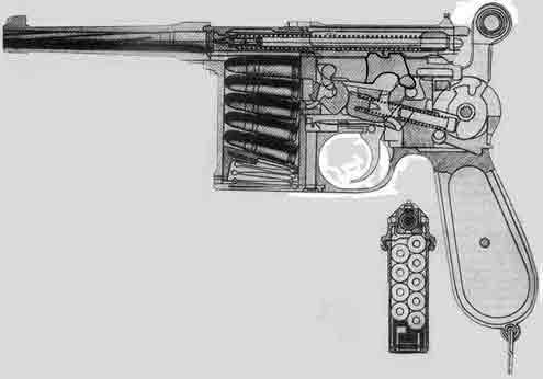 Разрез пистолета «Маузер К-96»
