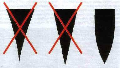 «Таежные» топоры имеют параболическую форму заточки лезвия